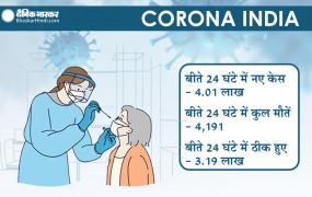 Coronavirus India: देश में कोरोना हुआ बेकाबू, 24 घंटे में 4 हजार से ज्यादा मौत, 4 लाख के पार नए केस मिले