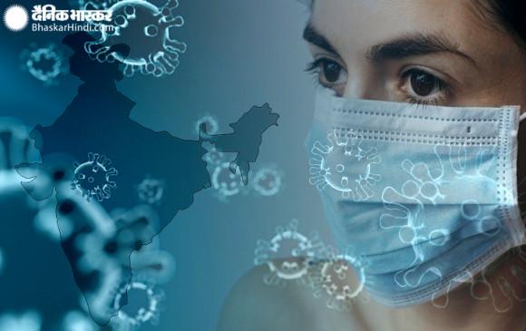 Coronavirus India: देश में 24 घंटे में 3,979 मरीजों की मौत, 4.12 लाख नए मरीज मिले, 35 लाख से ज्यादा अस्पतालों में भर्ती