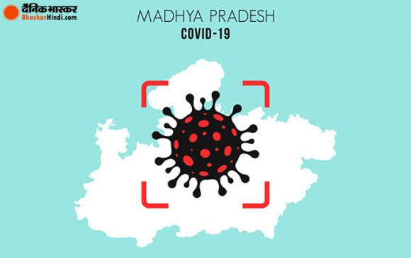 मध्य प्रदेश में कम हुआ कोरोना का असर लेकिन नहीं हटेगा लॉकडाउन, CM शिवराज बोले- अभी ढिलाई नहीं करेंगे