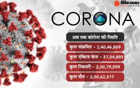 Covid-19 India: क्या कम हुआ कोरोना का असर? 24 घंटे में 3.43 लाख नए केस, 4000 संक्रमितों की मौत
