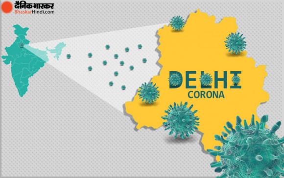 Delhi coronavirus: दिल्ली में 24 घंटे में मिले कोरोना  के 27 हजार से ज्यादा नए केस, 375 की मौत