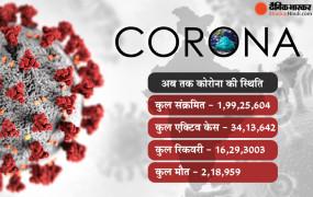 Coronavirus in India: भारत में पिछले 24 घंटों में कोरोना के 3.6 लाख केस सामने आए, 3 हजार 400 से ज्यादा संक्रमितों की मौत