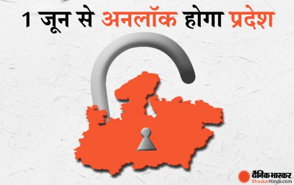 1 जून से धीरे-धीरे अनलॉक होगा मध्य प्रदेश, 50% कर्मचारियों के साथ खुलेंगे सरकारी दफ्तर