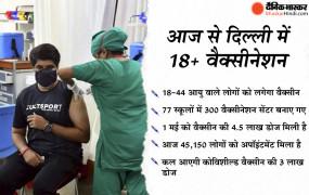दिल्ली में 18 से अधिक उम्र वाले लोगों का टीकाकरण शुरू, डिप्टी सीएम मनीष सिसोदिया ने वैक्सीनेशन सेंटर का जायजा लिया