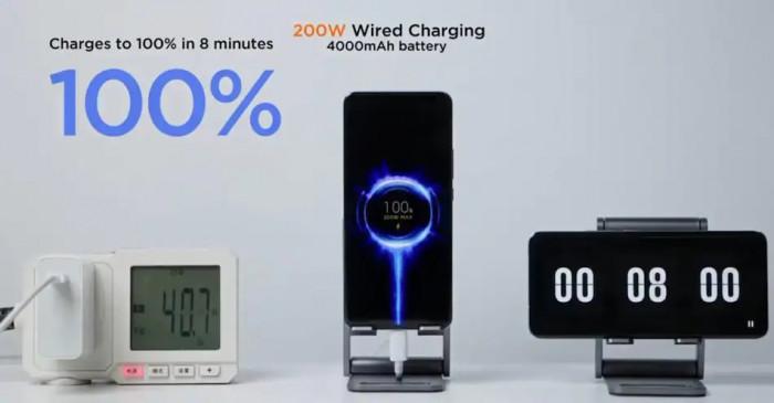 Xiaomi ने लॉन्च की 200W फास्ट चार्जिंग टेक्नोलॉजी, सिर्फ 8 मिनट में फुल चार्ज होगा स्मार्टफोन