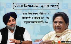 BSP-SAD Alliance: पंजाब में 25 साल बाद बसपा-अकाली मिलकर लड़ेंगे चुनाव, सीटों का फॉर्मूला हुआ फाइनल