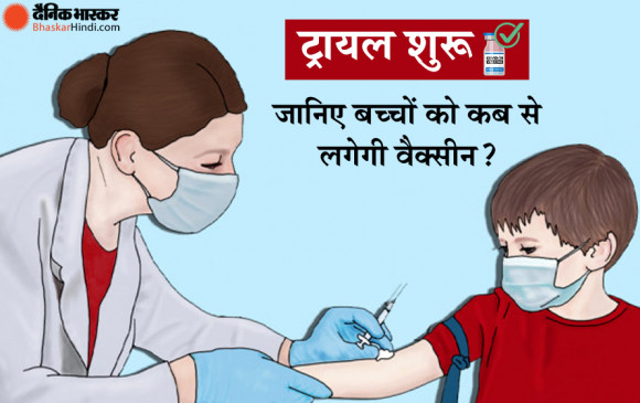6 से 12 साल के बच्चों पर कोरोना वैक्सीन का ट्रायल, जानिए बच्चों को कब से लगेगा कोरोना का टीका?