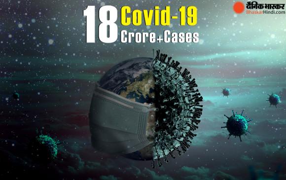 Corona World: काल बना कोरोना! 39 लाख से अधिक लोगों की सांसें छीनीं, 18 करोड़ से अधिक चपेट में आए