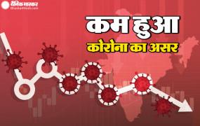 भारत में कोरोना: पिछले 24 घंटे में 58 हजार नए संक्रमित, 87 हजार मरीज ठीक हुए, 1,573 लोगों की मौत