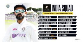 WTC फाइनल के लिए भारत ने 15 सदस्यीय टीम की घोषणा की, राहुलऔर अक्षर जैसे नाम शामिल नहीं
