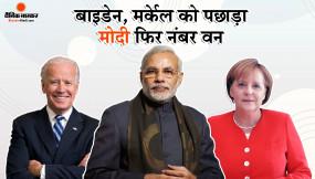 ग्लोबल अप्रूवल रेटिंग में पीएम मोदी नंबर-1, इन देशों के राष्ट्राध्यक्षों को पीछे छोड़ा