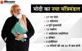 Union Cabinet Expansion : मोदी मंत्रिमंडल का हुआ विस्तार, 43 नए चेहरों को दिलाई गई शपथ, भूपेन्द्र-सिंधिया-पारस बने कैबिनेट मंत्री