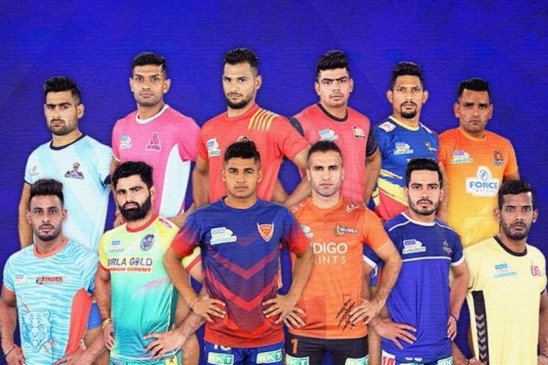 Players retained by the franchises for the new season of Pro Kabaddi League